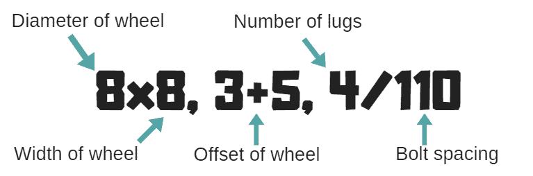 ATV Wheel Size