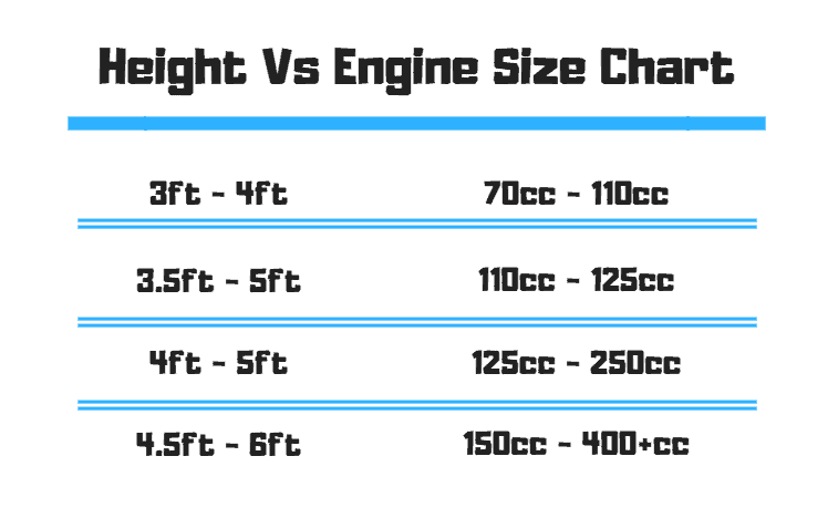 Height Vs Engine Size Chart